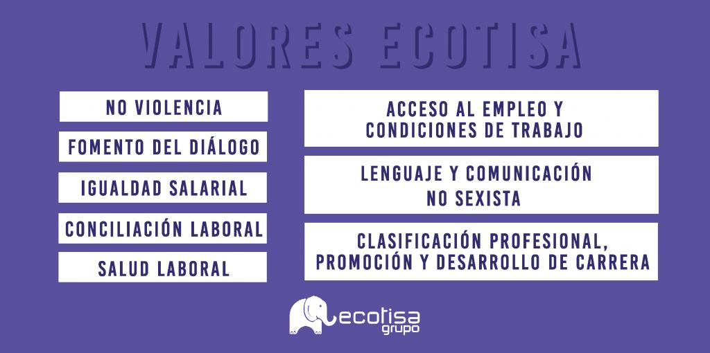 Valores Ecotisa - Grupo Ecotisa