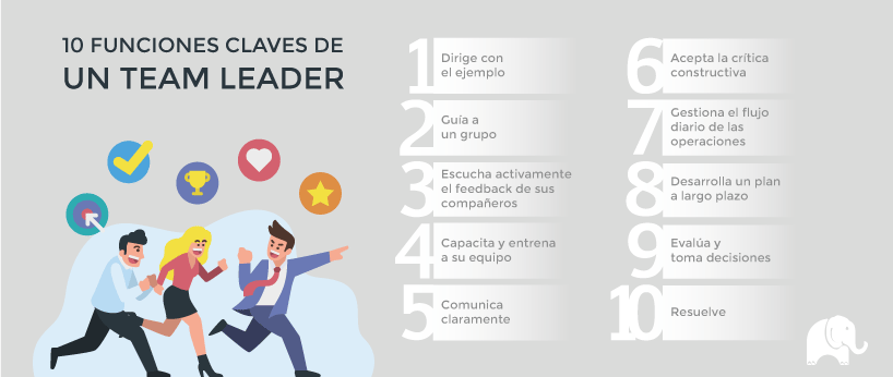 10 Claves para ser un buen team leader